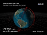 A frame from the 3D visualization of the collision event. Image courtesy of Analytical Graphics, Inc. (www.agi.com)