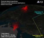 Predicted distribution of satellite debris shortly after impact.