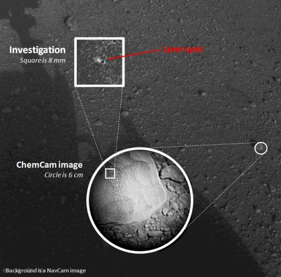 "The laser-zapped rock ""Coronation"" -- inset image was taken by the ChemCam instrument, featuring the small laser burn. Credit: NASA/JPL-Caltech"