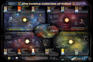 A map of the Twelve Colonies via io9.com