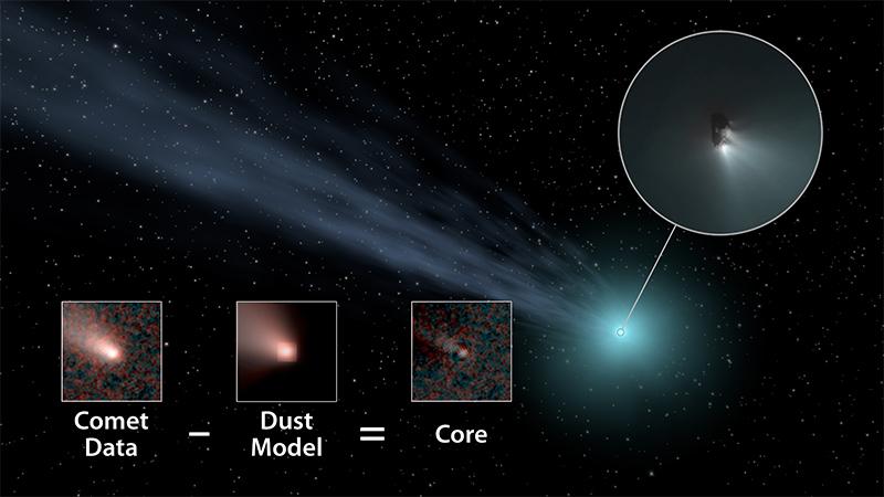 comet-dust