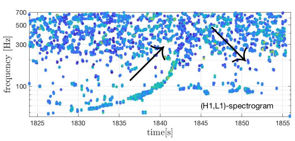 gw170817_chirp_annotated